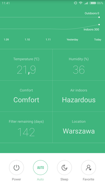 Xiaomi Mi Air Purifier 2 - tani oczyszczacz powietrza z Chin - aplikacja Mi Home pokazuje niebezpieczny poziom zanieczyszczeń