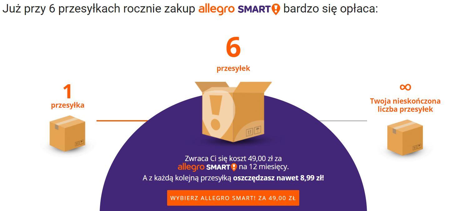 Allegro Smart! - oszczędności