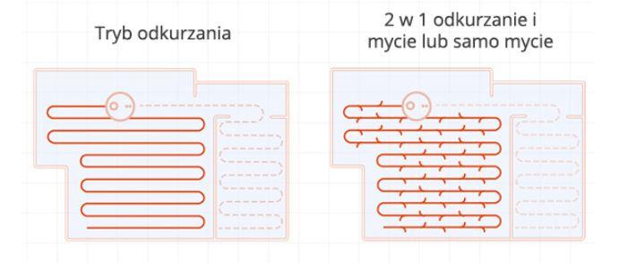 Zwykłe odkurzanie i jazda w jodełkę w trakcie mopowania - Xiaomi Mi Robot PRO i Viomi V2 PRO