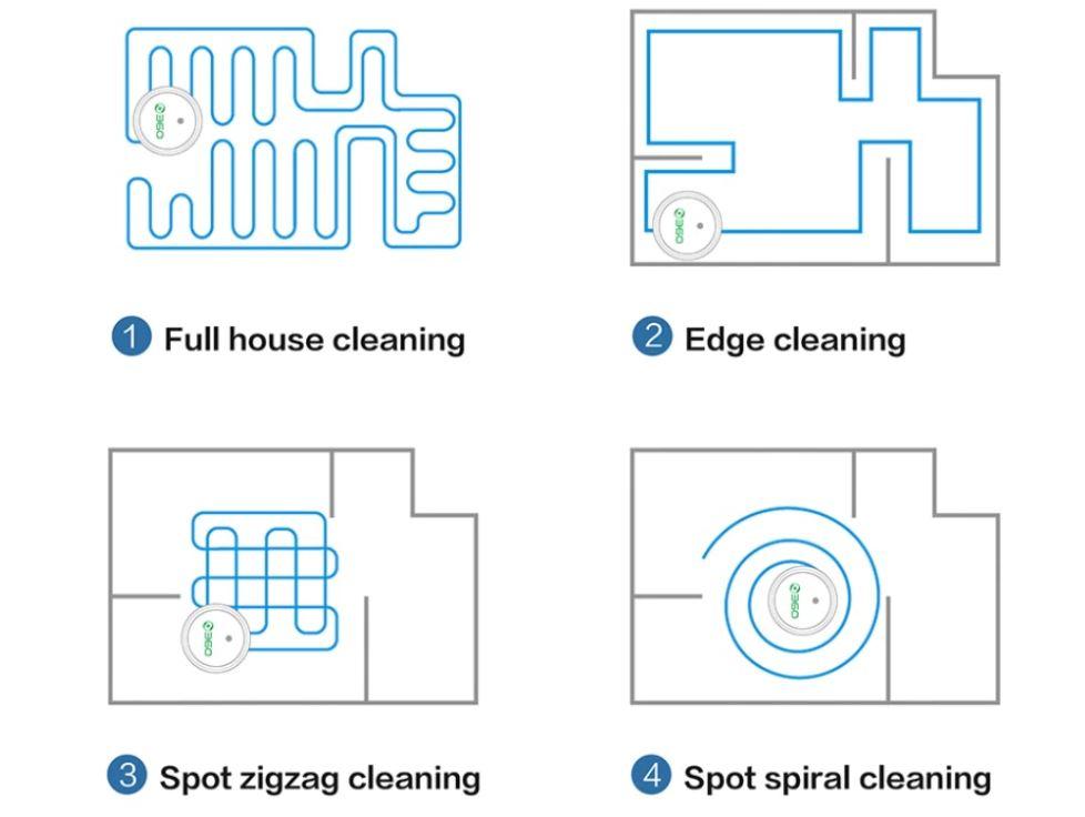 robot sprzątający 360 C50 - wybór trybu sprzątania