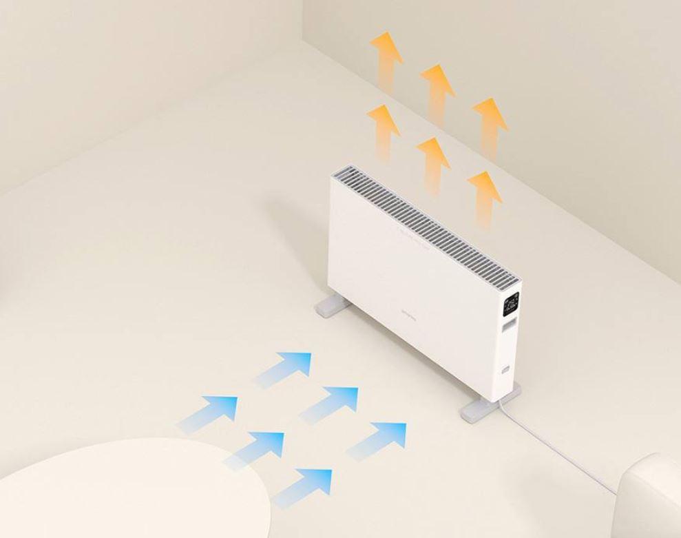 Smartmi 1S 2200 W grzejnik elektryczny - ogrzewanie konwekcyjne