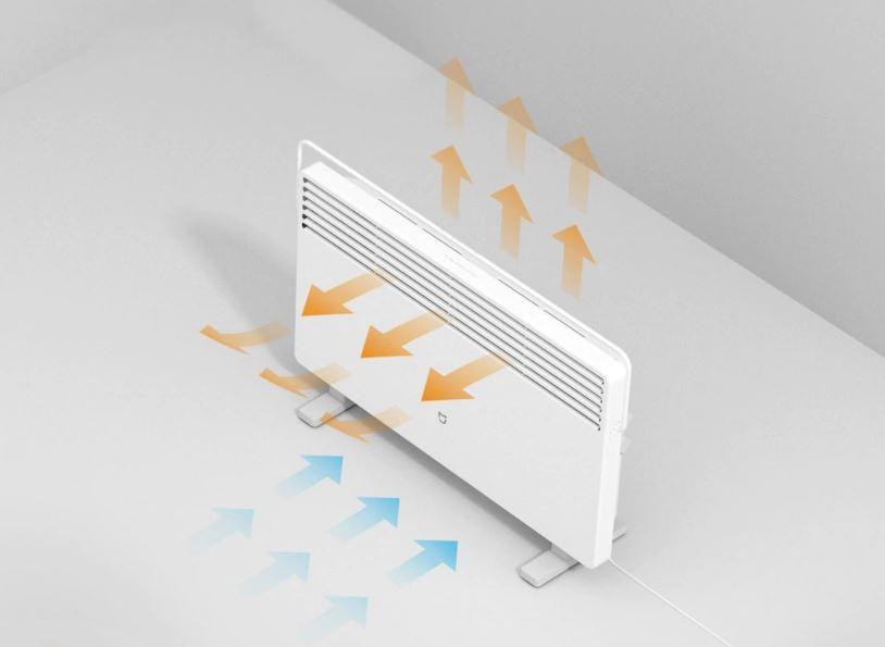 Stwórz idealne domowe biuro - jak ułatwić sobie pracę z domu - wyprzedaż grzejnika Xiaomi Mijia Electric Heater - dwukierunkowe grzanie