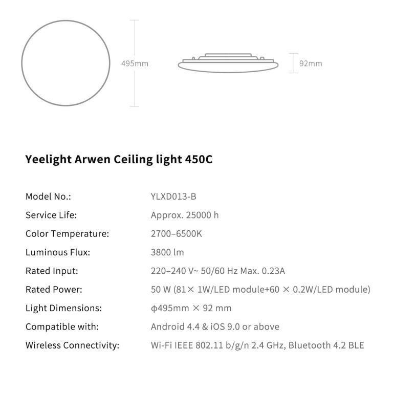 Inteligentne plafony sufitowe Yeelight w promocji Aliexpress - dane techniczne wersji 450C