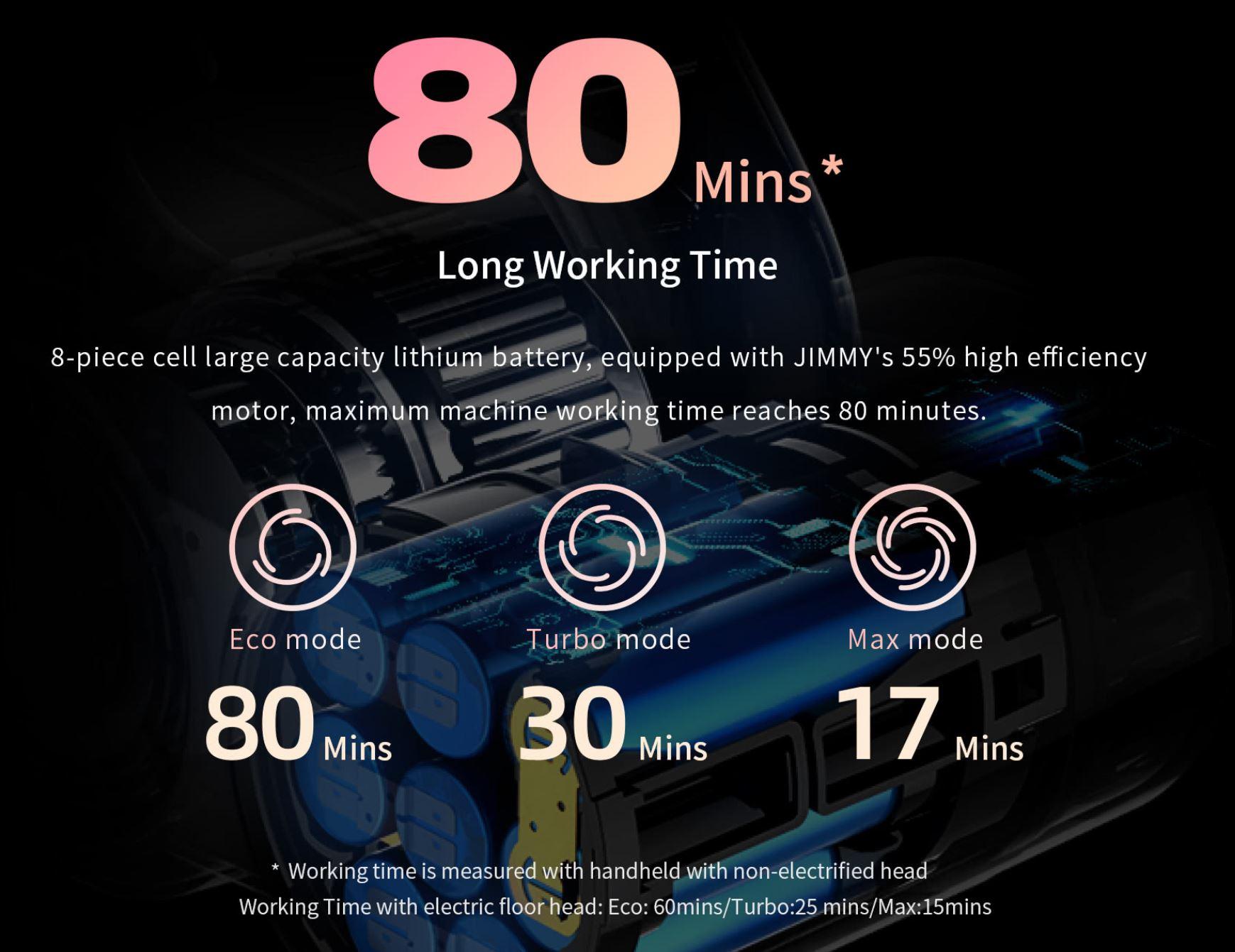 Promocja nowej serii odkurzaczy Jimmy w geekbuying.com - Jimmy H9 Pro - czas pracy