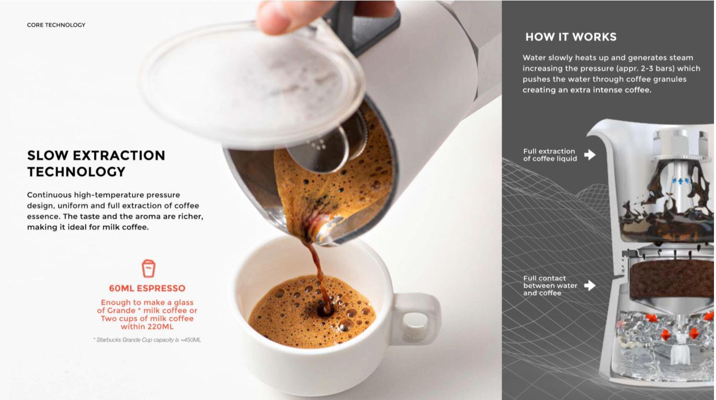 Youpin SEVEN & ME - ekspres do kawy ze spieniaczem mleka w jednym z Aliexpress - espresso