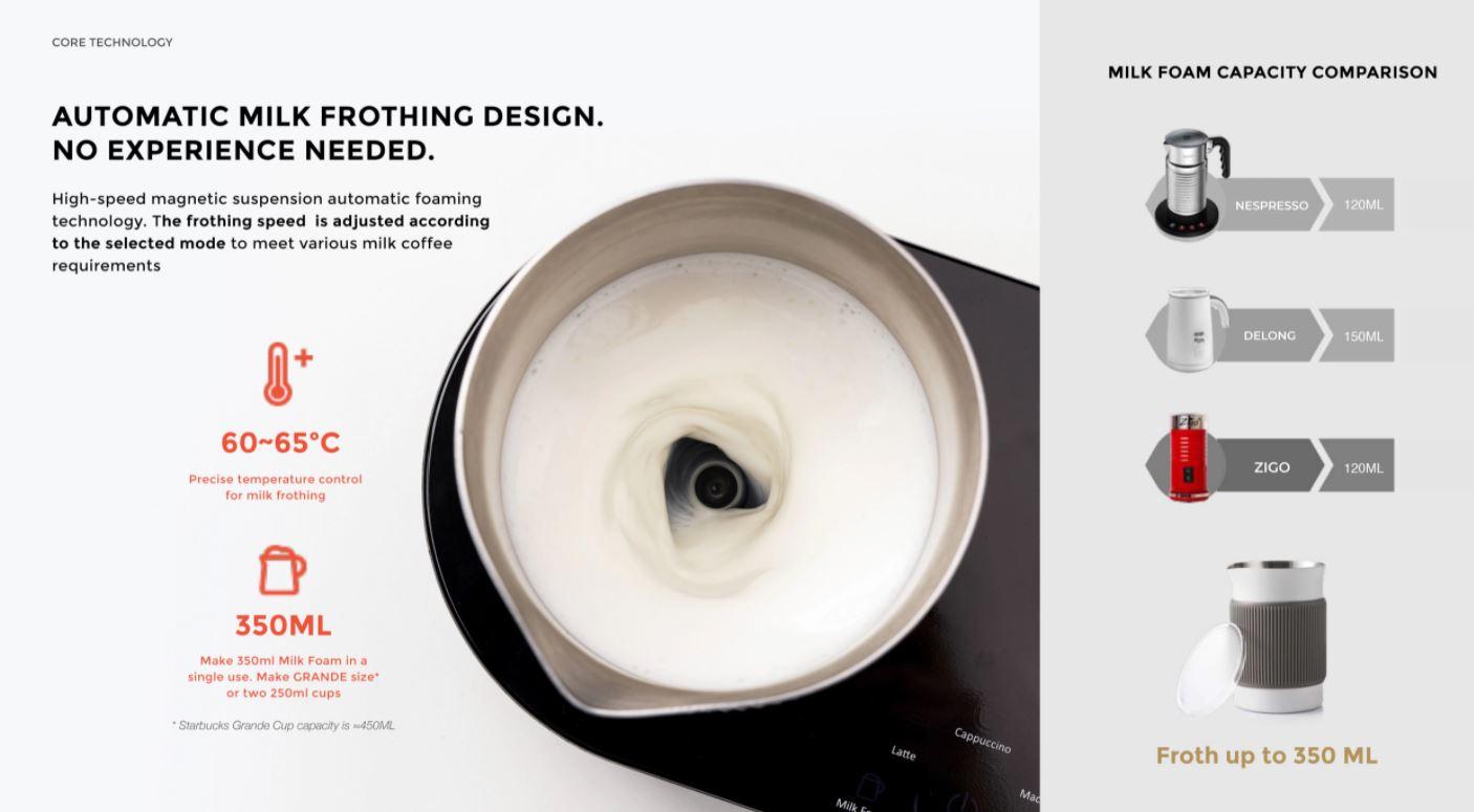 Youpin SEVEN & ME - ekspres do kawy ze spieniaczem mleka w jednym z Aliexpress - spienianie mleka