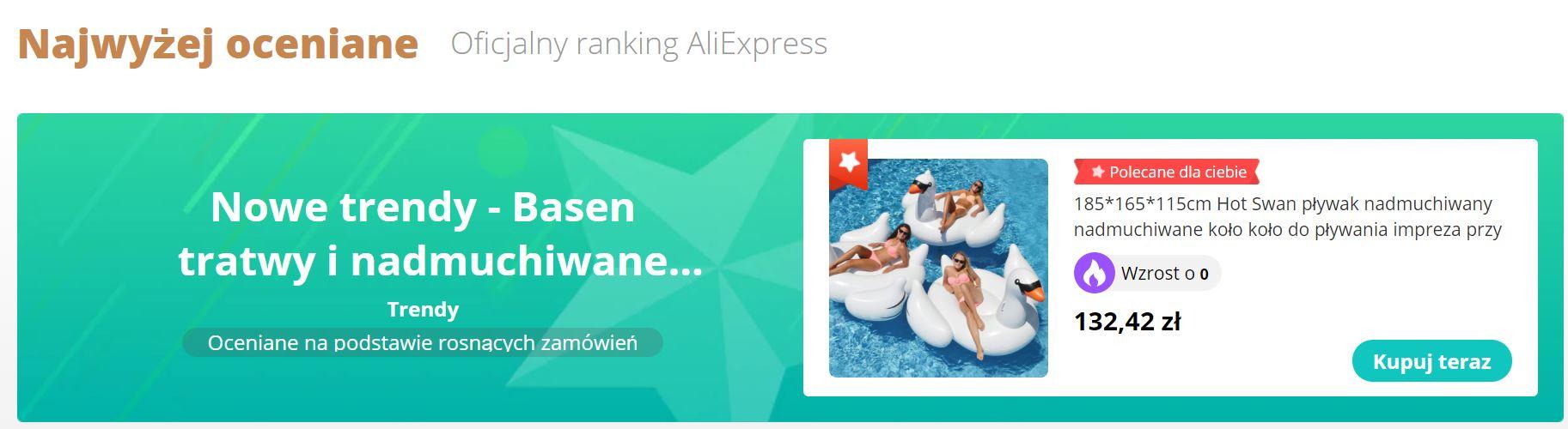 Odkrywaj trendy - nowa promocja Aliexpress - ranking zabawek basenowych z Aliexpress