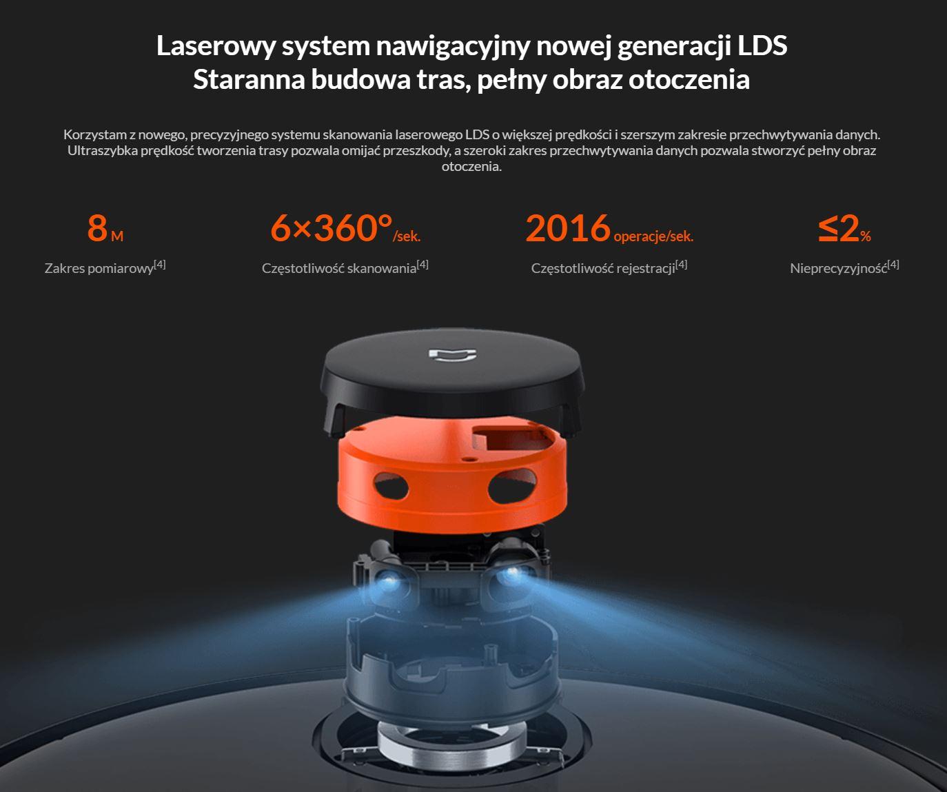 Najpopularniejsze roboty sprzątające - TOP 10 - Xiaomi Mi Robot PRO - laserowa nawigacja LDS
